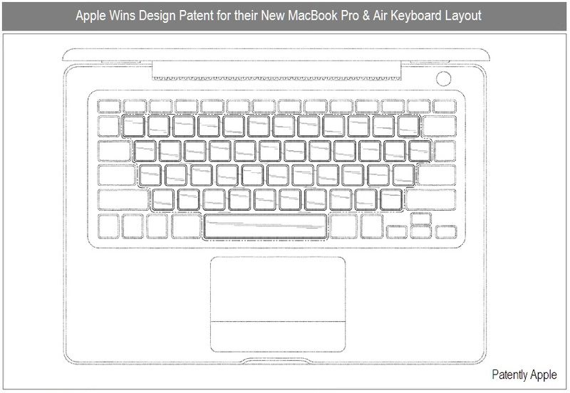 MACBOOK KEYBOARD LAYOUT CHANGES 2008