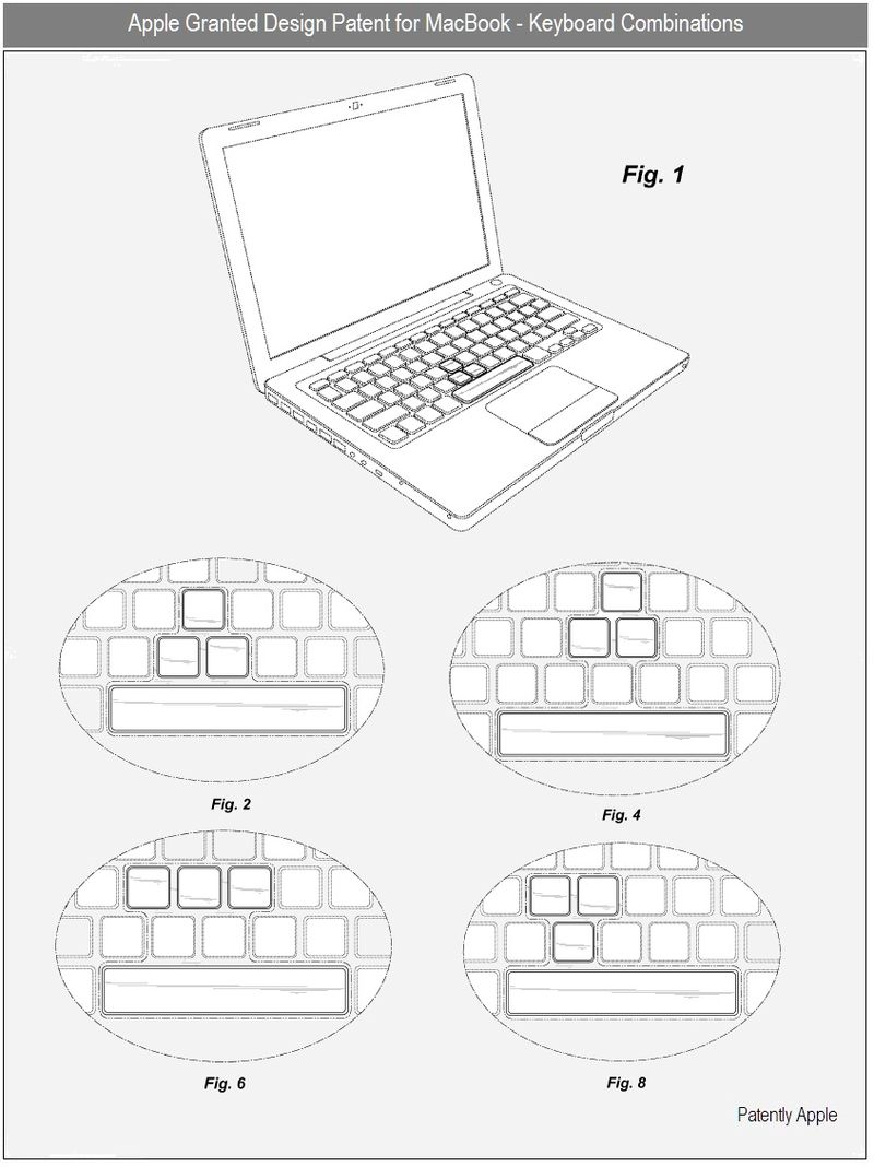 DESIGN - - MacBook Keyboard Combinations