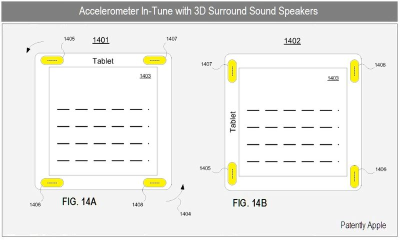 5 - ACCELEROMETER IN TUNE WITH 3D SURROUND SOUND SPEAKERS
