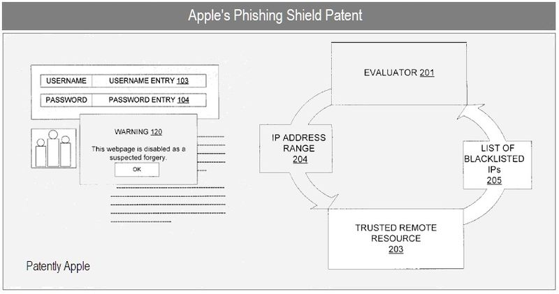 1 Cover - PHISHING SHIELD PATENT