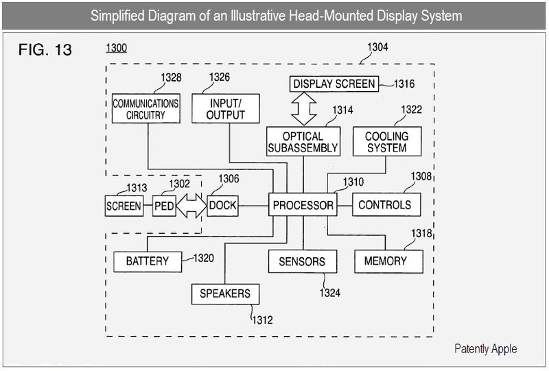 6 - Block Diagram of ILLUSTRATIVE HEAD-MOUNTED DISPLAY SYSTEM
