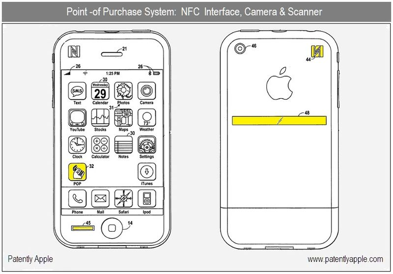 1 - COVER - POINT OF PURCHAS SYSTEM - NFC INTERFACE, CAM, SCAN -