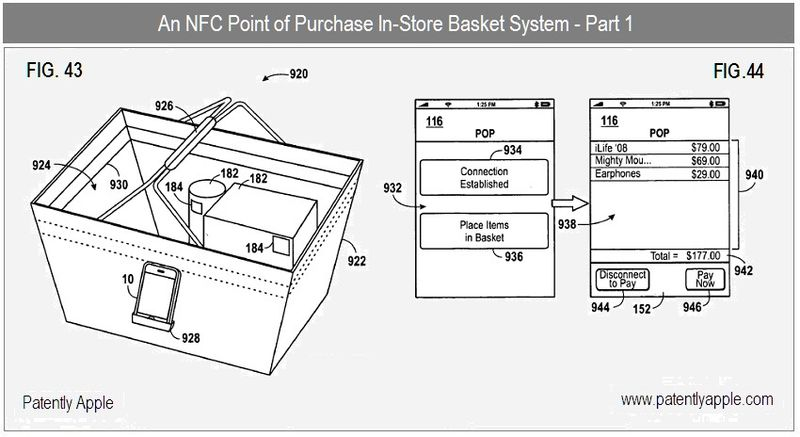 7 - NFC POINT OF PURCHASE BASKET SYSTEM - PART 1