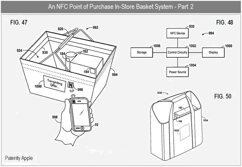 8 - NFC POINT OF PURCHASE IN-STORE BASKET SYSTEM - PART 2 - FIG. 47, 48 & 50