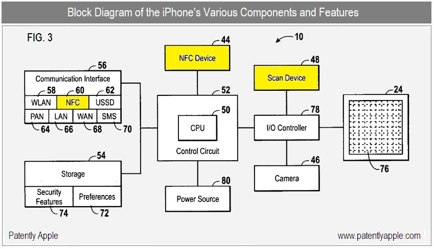 6a0120a5580826970c0133ec883c1b970b pi apple gearing up for the coming nfc iphone revolution patently apple