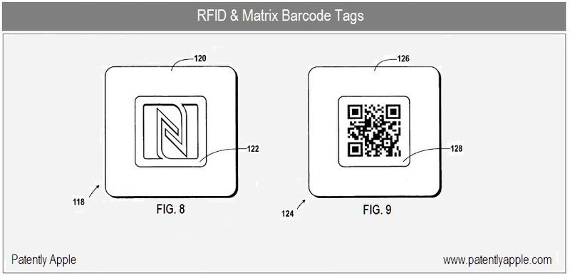 3 - RFID & MATRIC BARCODE TAGS
