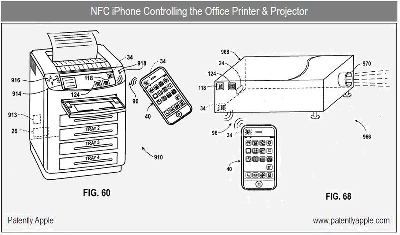 NFC AT WORK, PRINTER, PROJECTOR