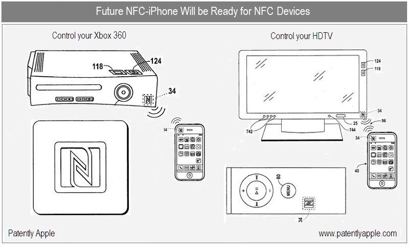 1 - COVER - FUTURE NFC IPHONE ... V3