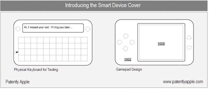 1 - Cover - The Smart Device Cover