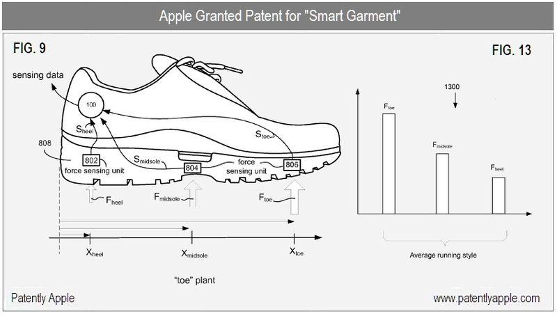 2 - SMART GARMENT