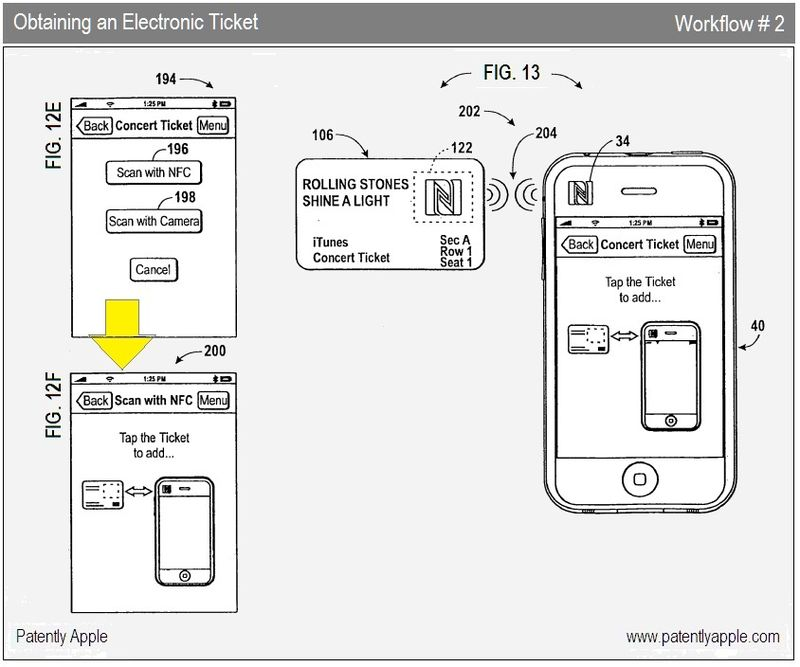 7 - OBTAINING AN E-TICKET - WORKFLOW # 2 - FIGS 12E, 12F, 13