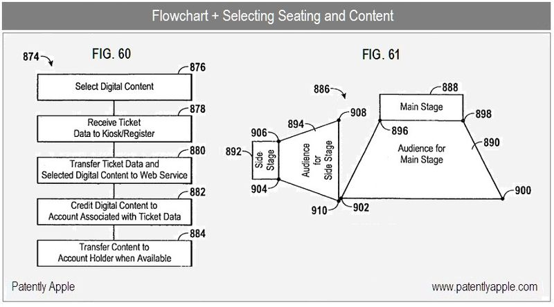 9 - FLOWCHART + SEATING FIGS 60, 61