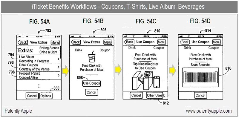 11 - iTICKET BENEFITS WORKFLOW - FREE DRINKS, LIVE RECORDING ETC FIGS 54A,B,C,D