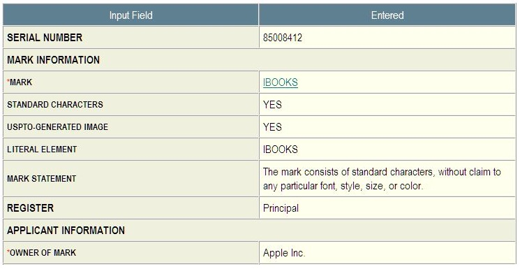 2 - Application for iBooks Trademark USA