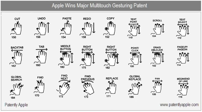 1 - Cover - Apple Multitouch Gesturing Patent Win