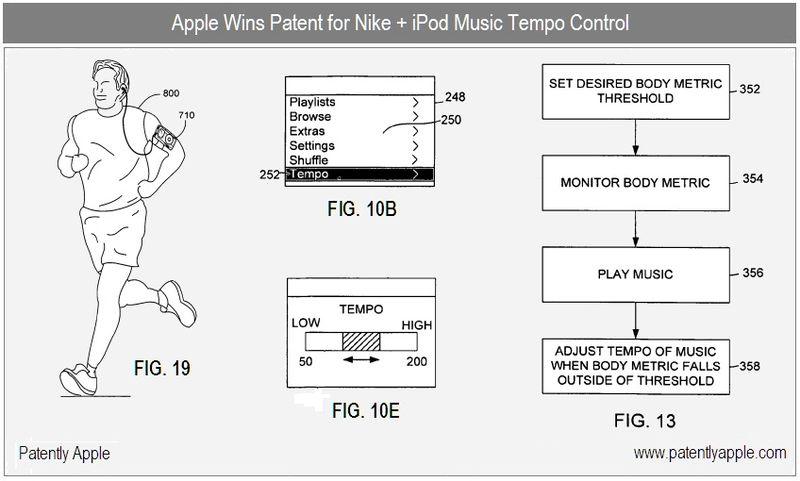 3 - Music Tempo Control