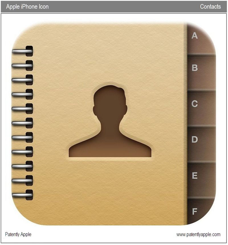 3 - CONTACTS ICON