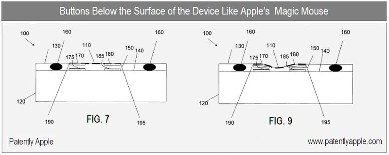 4 - buttons below the surface of the device
