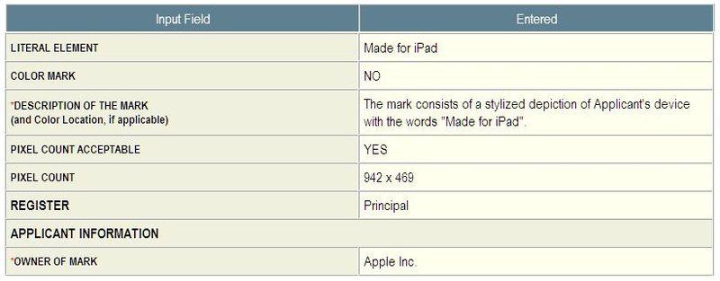 3 - made for iPad TM application, v