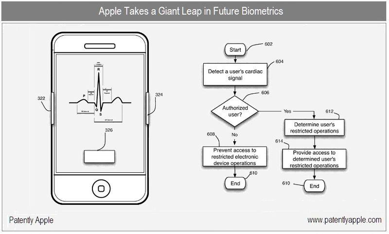 1 Cover - Giant Leap in Biometrics