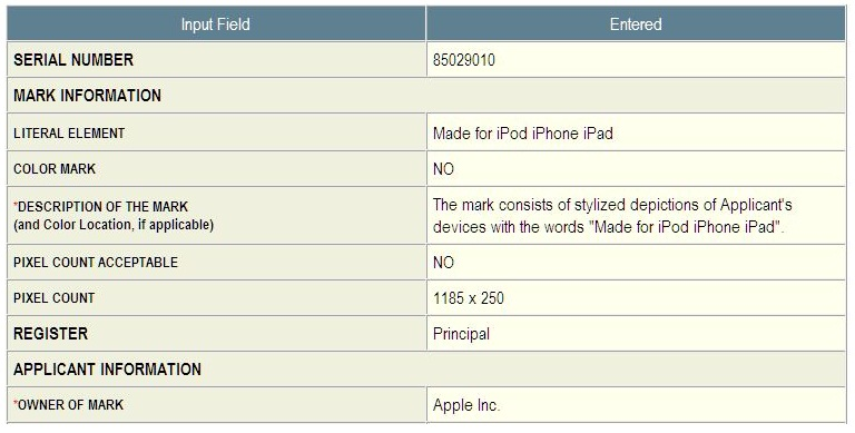 2 - MADE FOR IPOD, IPHONE, IPAD - Patent application may 2010