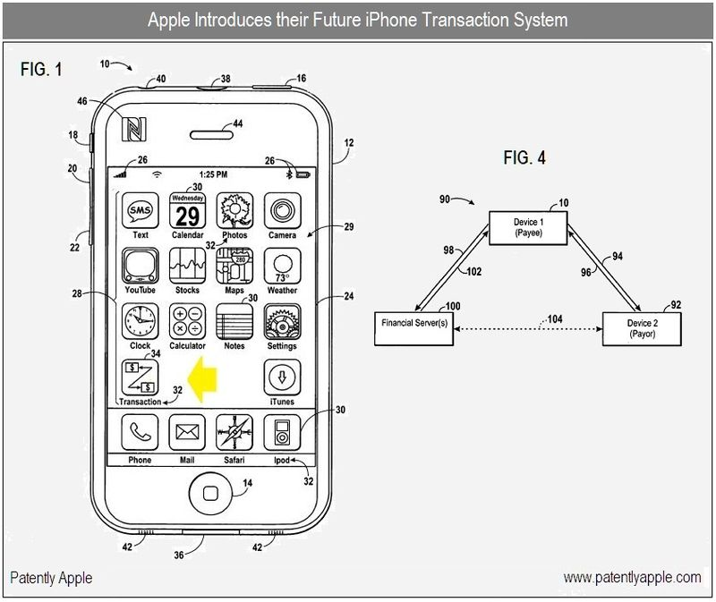 2 - iPhone, Transaction icon & system