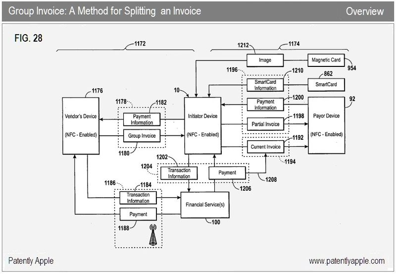 14 - Group Invoice - Overview - fig 28
