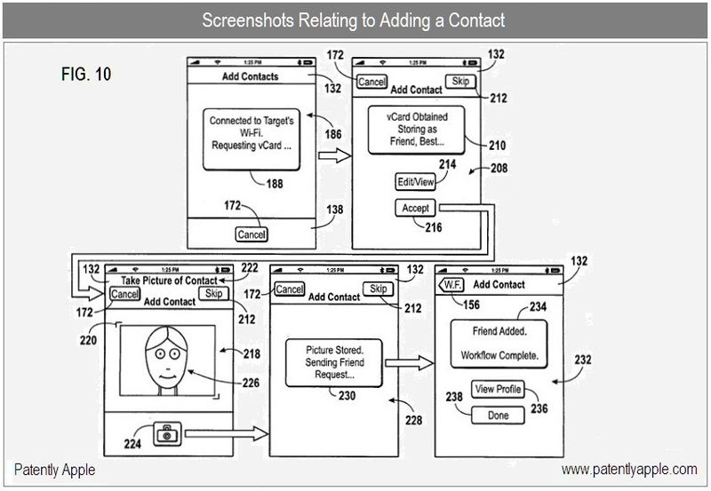 7 - Adding a Contact - A New Social Workflow Patent from Apple Highlights Facebook