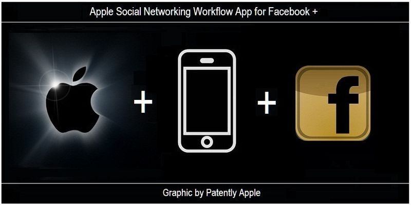1 - A New Social Workflow Patent from Apple Highlights Facebook - cover graphic