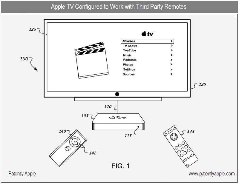 2 - Apple TV to work with 3rd party remotes