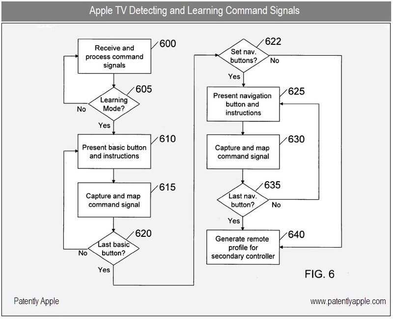 7 - apple tv detecting and learning command signals