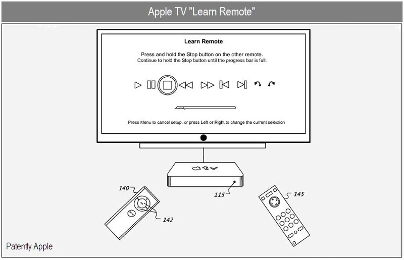 1 - cover - apple tv learn-remote feature