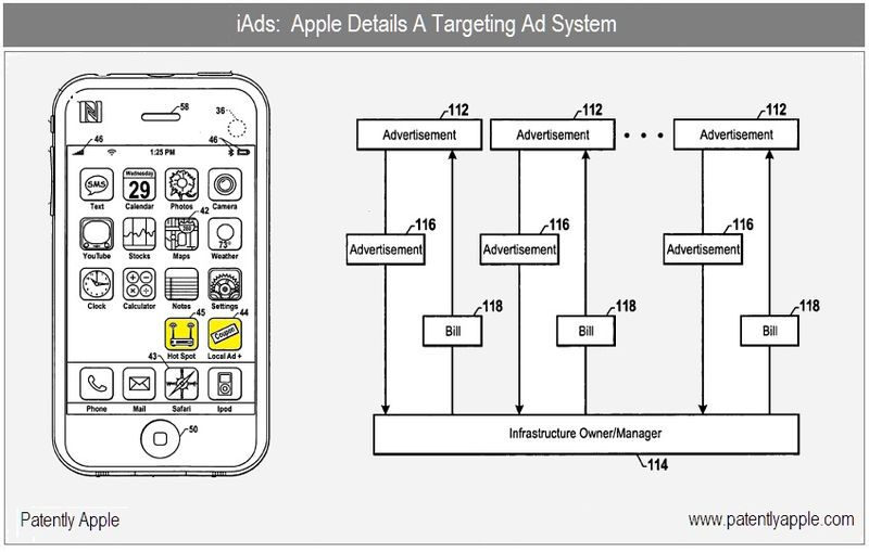 1 Cover - iads - apple details a targeting ad system