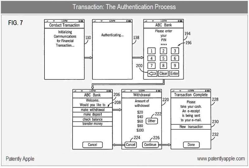 5 - The Transaction Authentication Process screens- Apple Inc fig 7