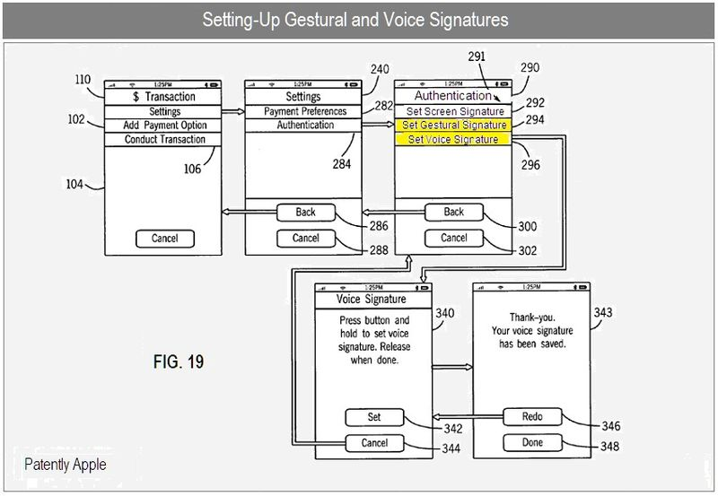 10 - Setting up Gestural & Voice Signatures - Apple Inc, FIG. 19 - ii