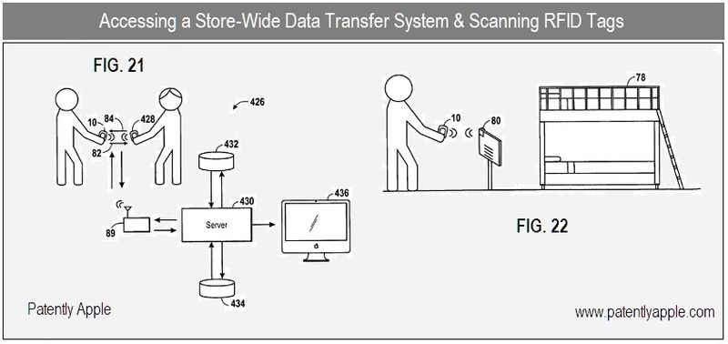 4 - Apple Inc, figs 21 & 22 - accessing Store-wide data transfer system & scanning RFID Tags