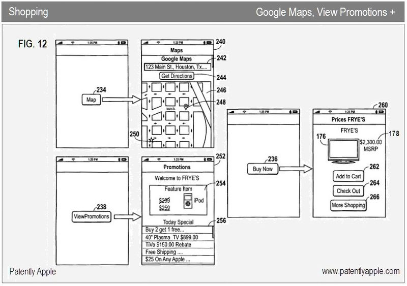 10 - Apple Inc, Shopping iApp, FIG.12 - Google Maps, Promos +