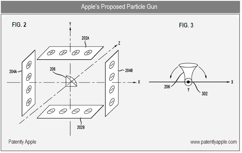 2 - Apple Inc, Particle Gun, figs 2, 3