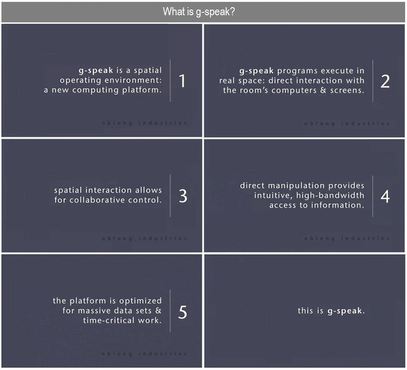 3 - Oblong Industies G-Speak - What is it Graphic collage