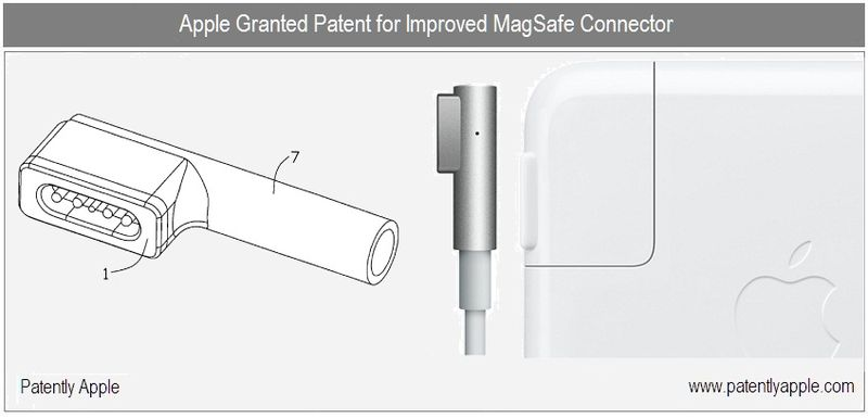 6 - Apple Inc, Improved MagSafe Connector, granted patent june 2010