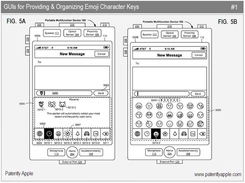 3 - Apple Inc, emoji character keys