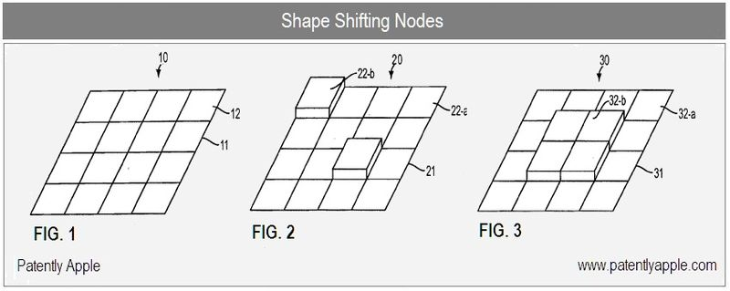 3 - Apple Inc, Shape shifting nodes , figs 1-3