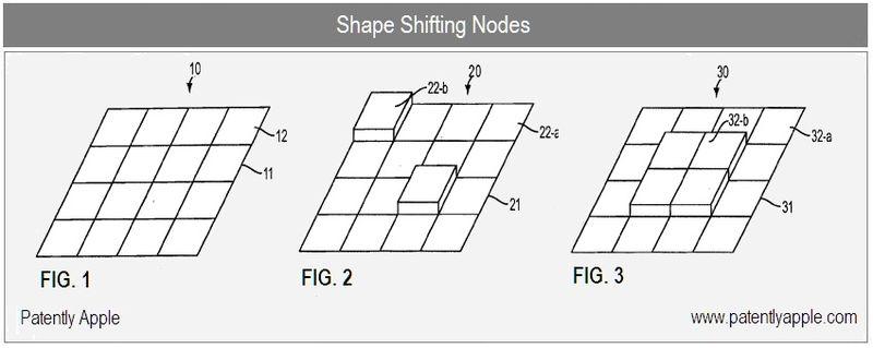 3 - Apple Inc, Shape shifting nodes , figs 1-3