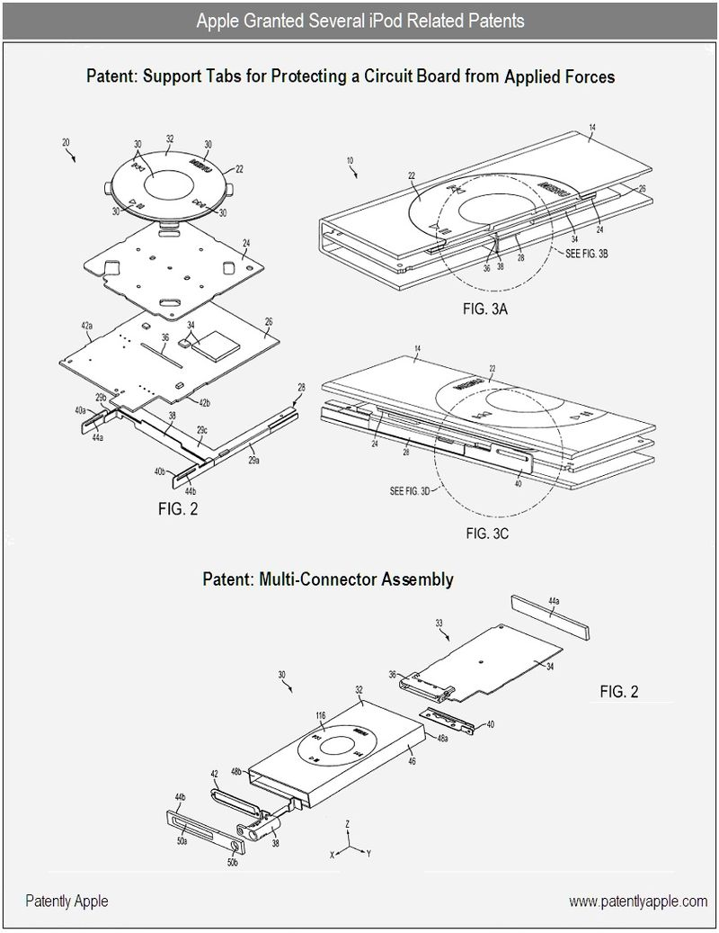 5 - Apple Inc. - Granted several iPod related patents