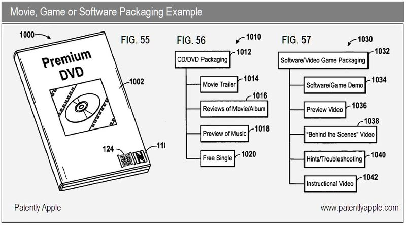 7 - MOVIE, GAME, SOFTWARE PACKAGING EXAMPLE
