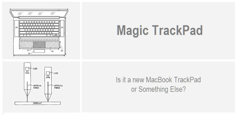 1 - Magic TrackPad Cover 2