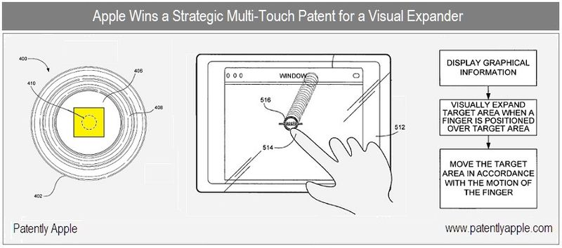 1 - Cover Graphic for July 20 Granted Patents - Multitouch Visual Expander
