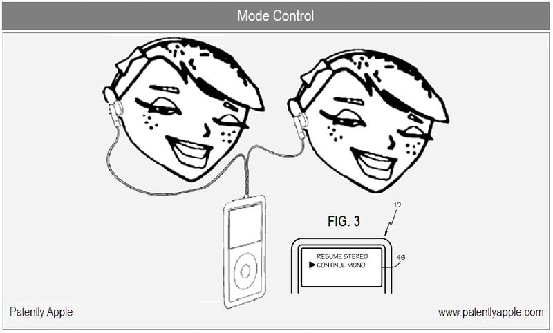 3 - Apple Inc patent - Mode Control on Media Player to control ear bud output