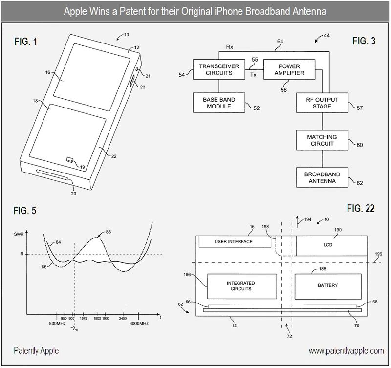 3 - Apple's wins patent for original iPhone Antenna - july 2010