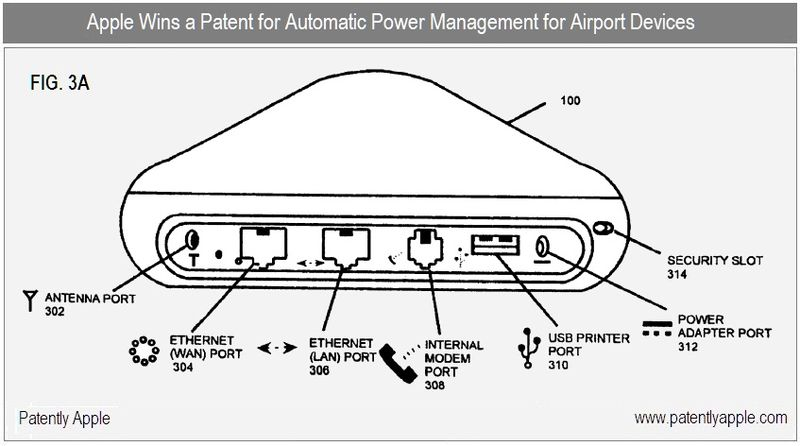 4 - Airport based devices, automatic power management related patent